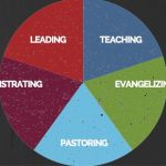 Senior Pastor Archetype