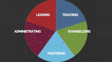 Why You Must Discover Your Senior Pastor Archetype
